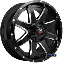 Off-Road Monster - M08-Milled - Black Gloss